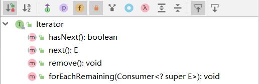 java集合【5】———iterator接口